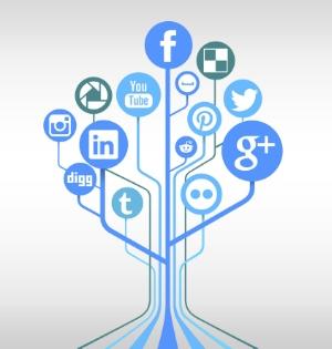 Guia completo - Como usar as redes sociais para gerar leads