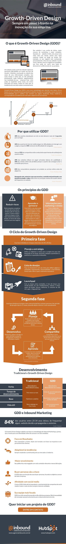 Final_inbound-infografico-gdd_parceiros_1.jpg