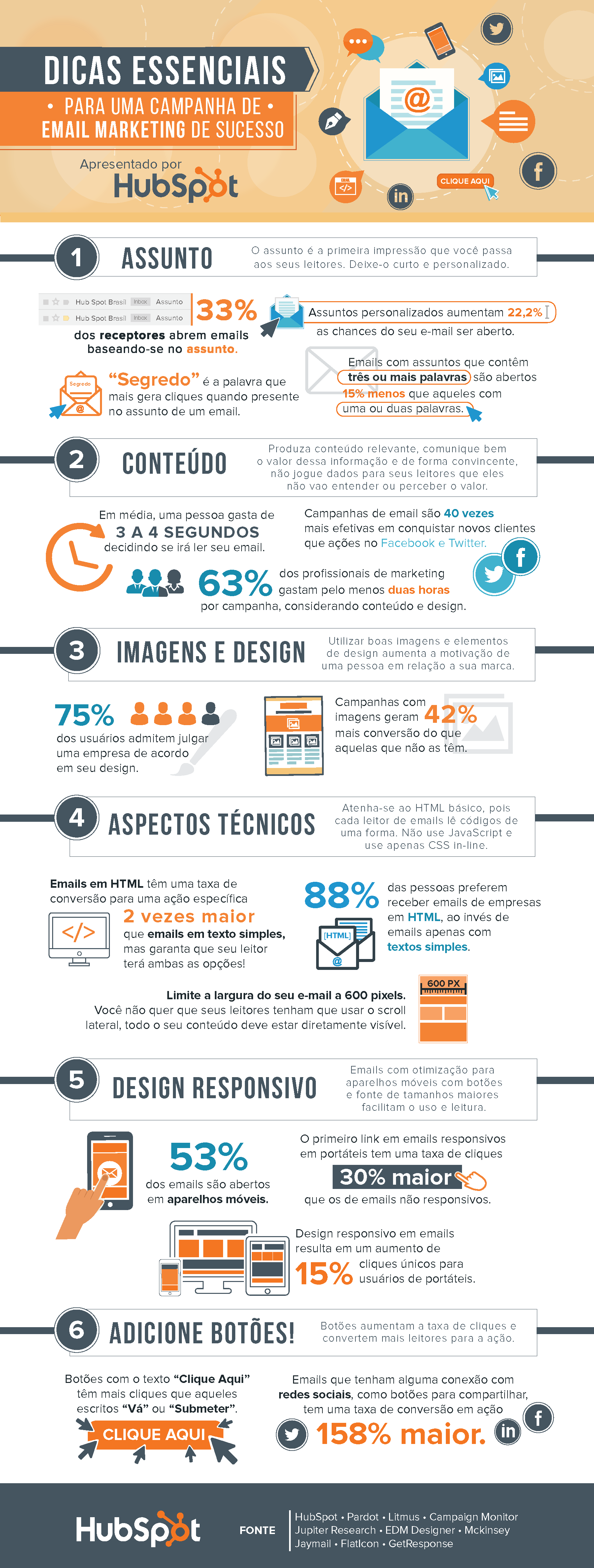 hubspot-email-infographic_1png.png
