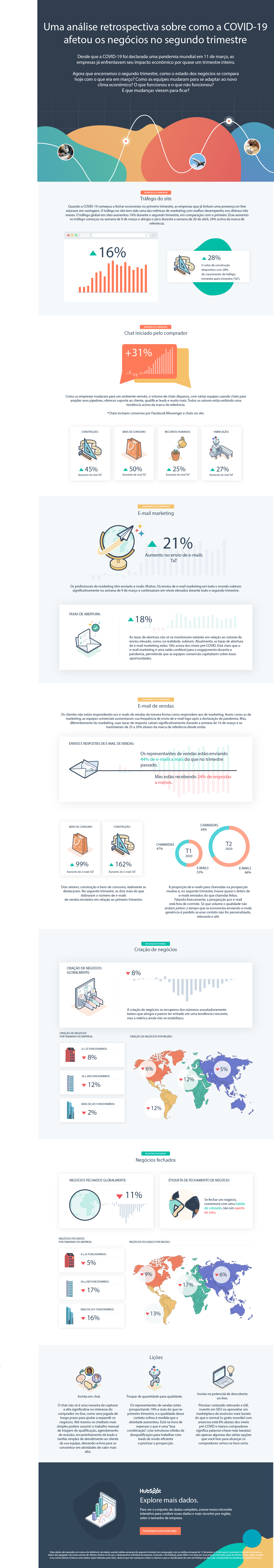 COVID Benchmark Data Infographic v2PTbr