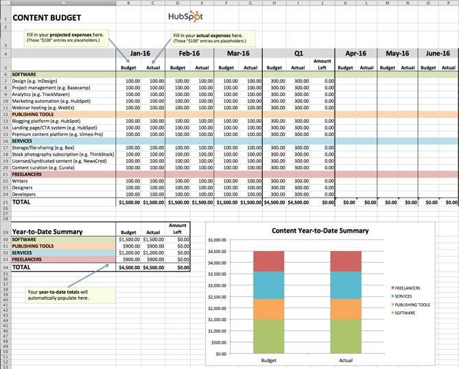 modelo de orçamento de marketing de conteúdo para excel