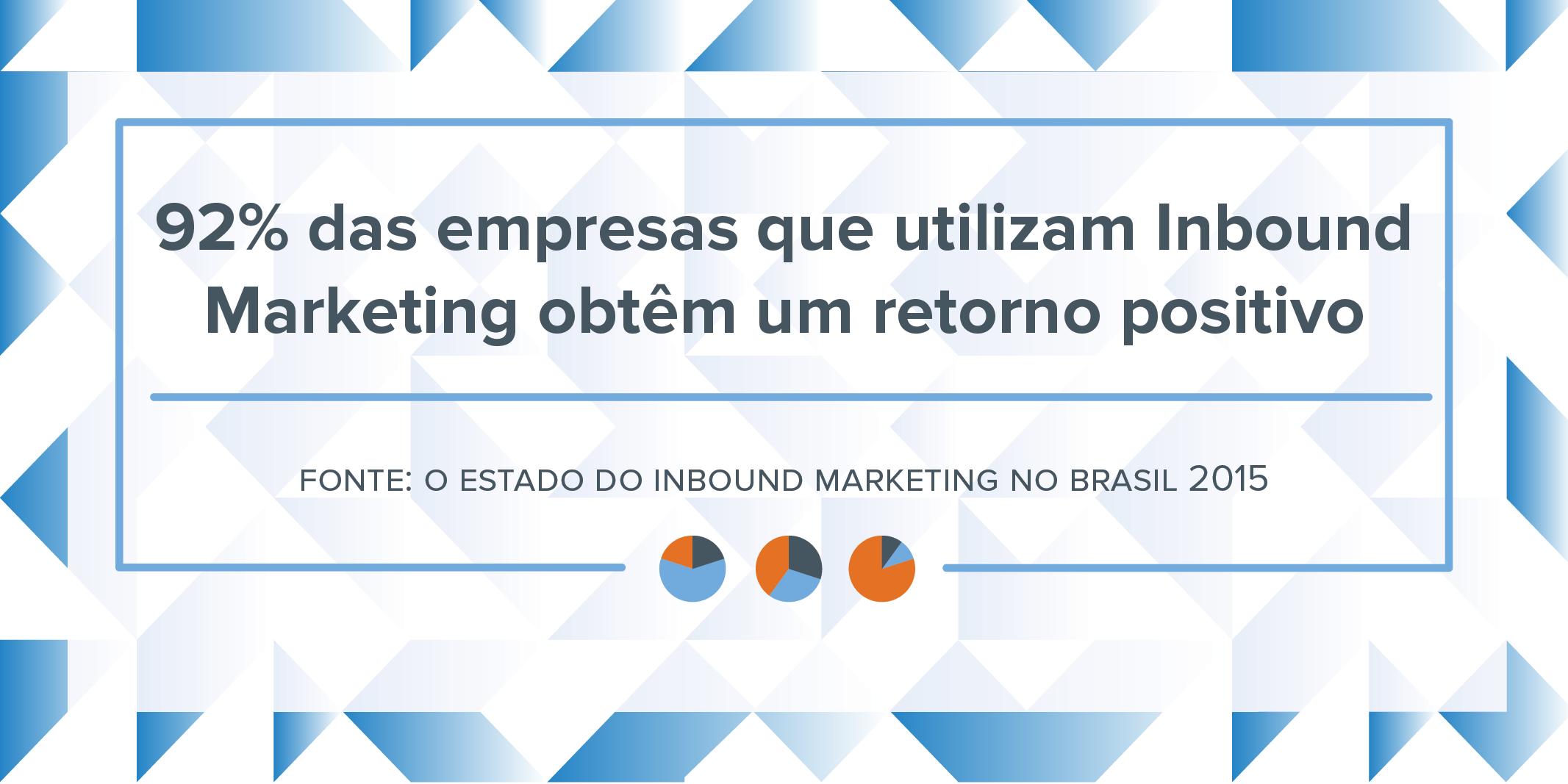 estatisticas-de-inbound-marketing-10.png