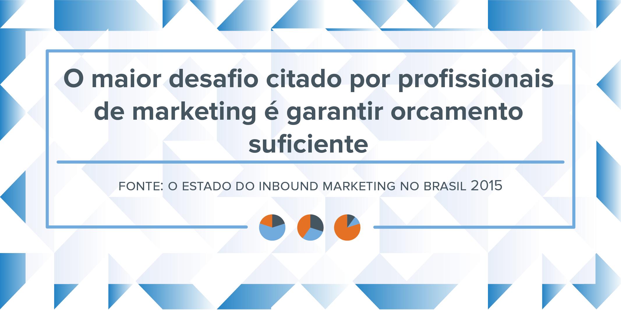 estatisticas-de-inbound-marketing-11.png