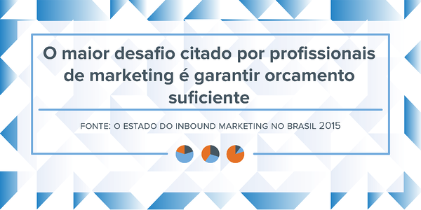 estatisticas-de-inbound-marketing-11.png