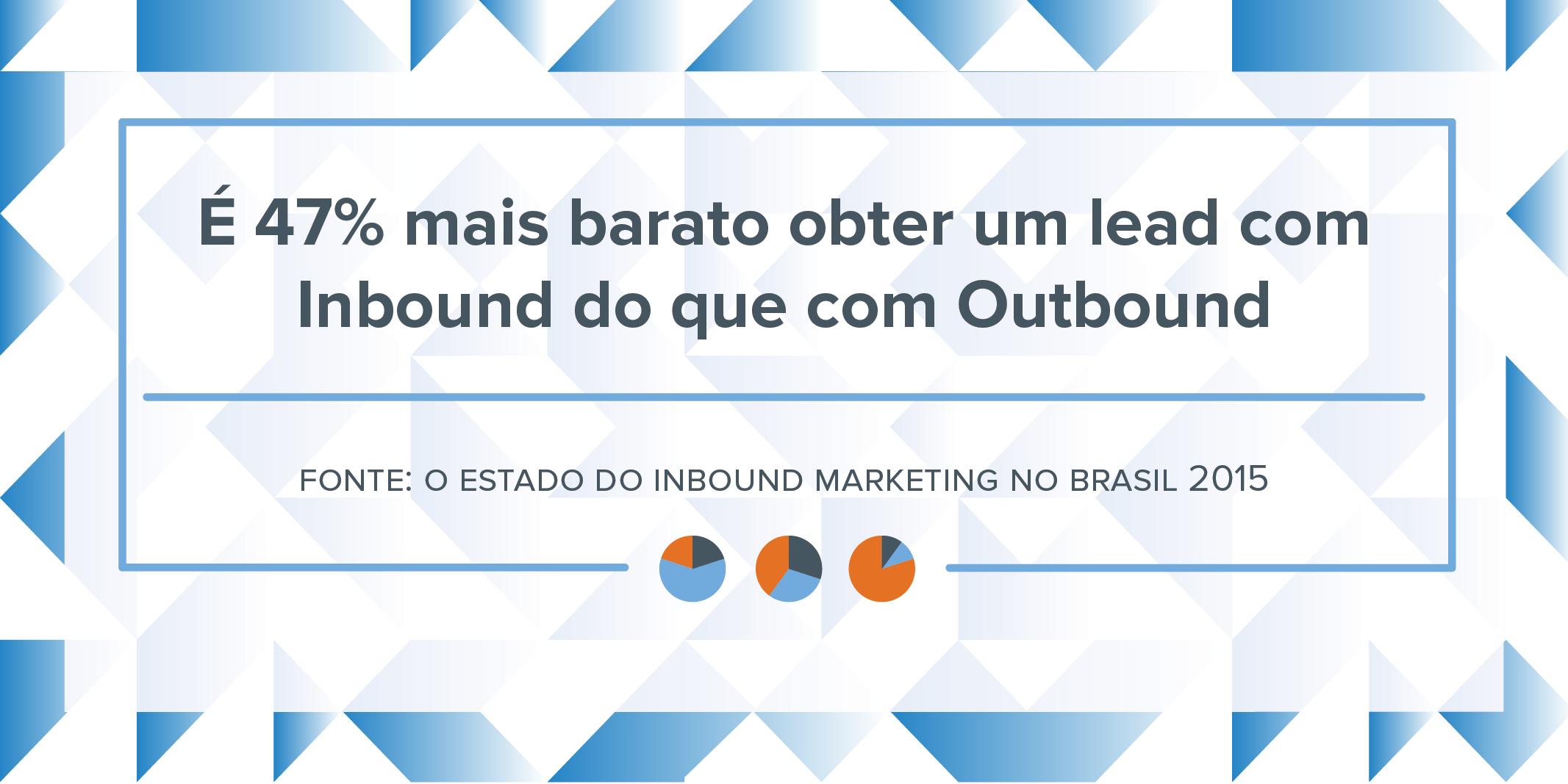 estatisticas-de-inbound-marketing-4.png