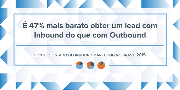 estatisticas-de-inbound-marketing-4.png
