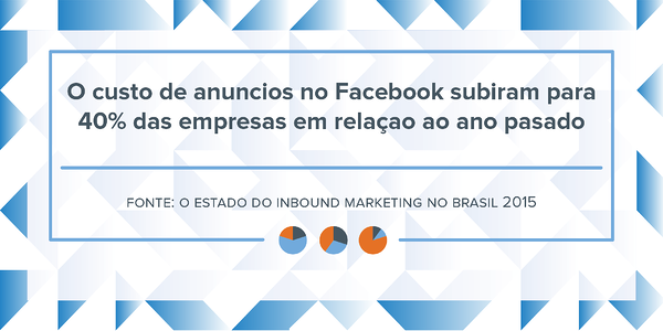 estatisticas-de-inbound-marketing-5.png