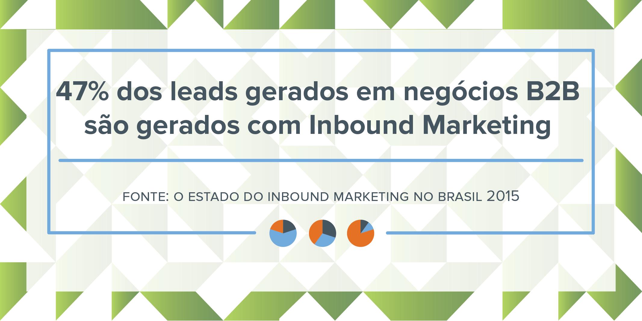 estatisticas-de-inbound-marketing-6.png