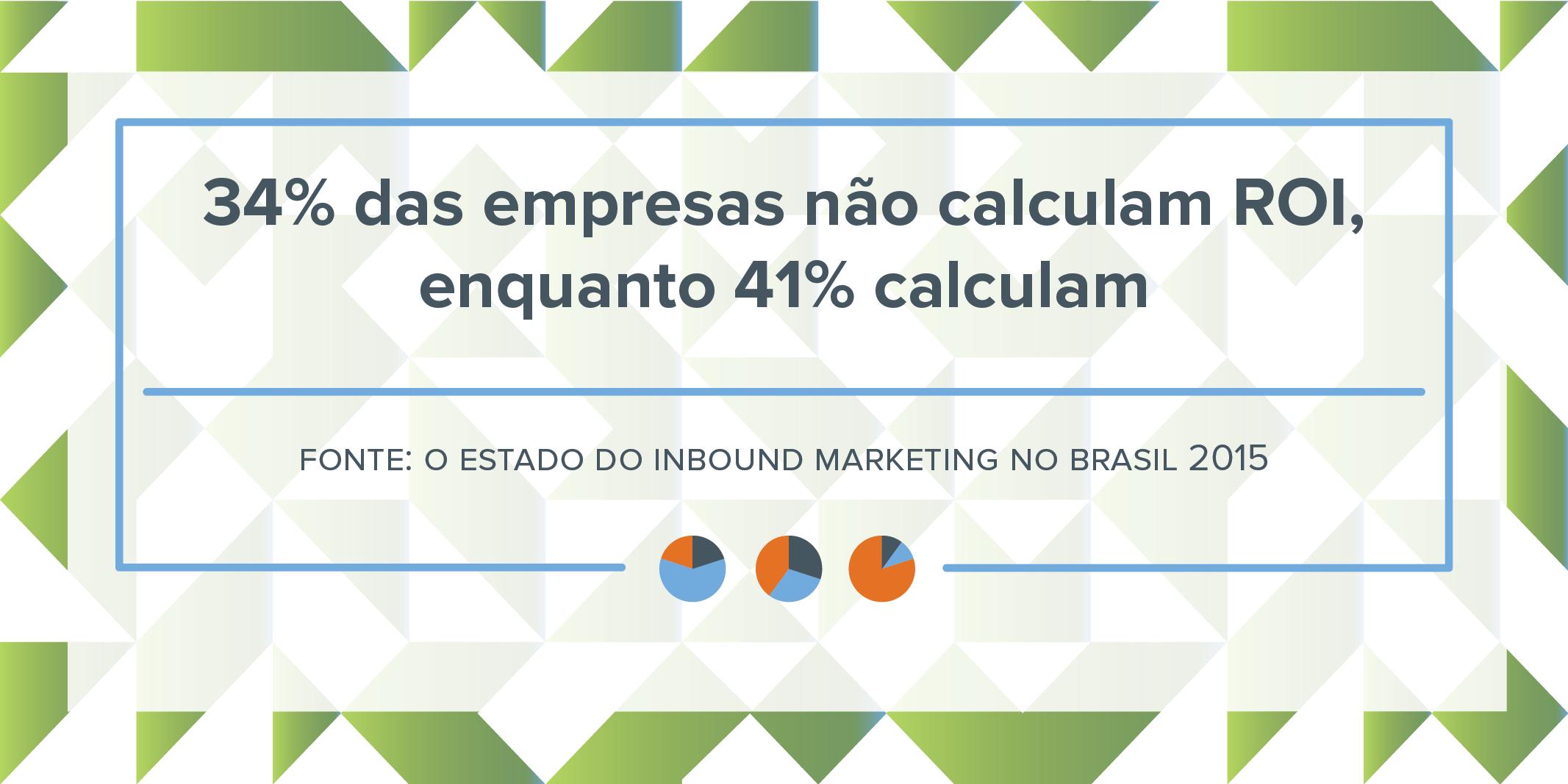 estatisticas-de-inbound-marketing-8.png