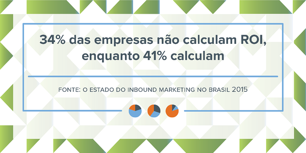 estatisticas-de-inbound-marketing-8.png