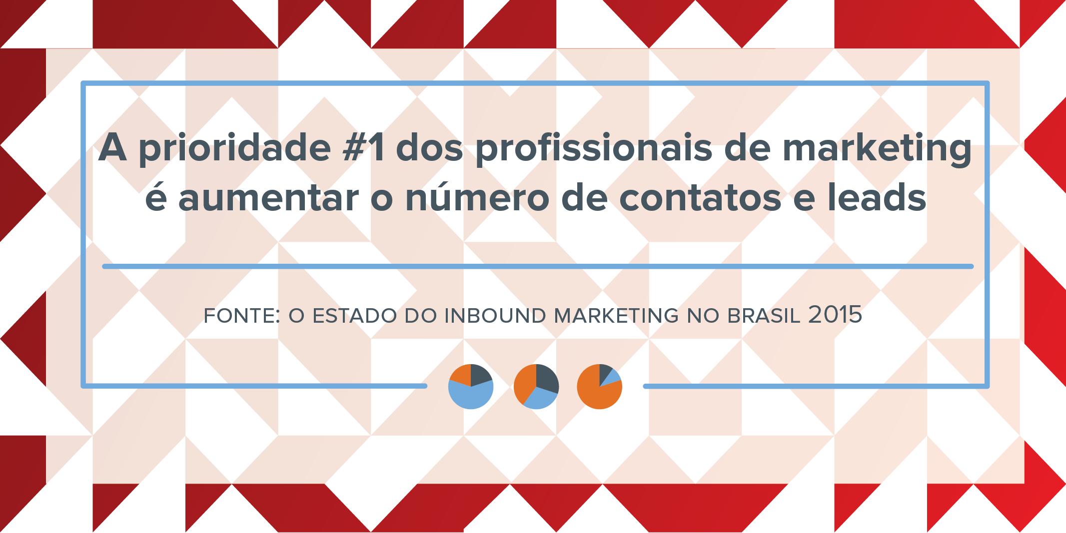estatisticas-sobre-inbound-marketing.png