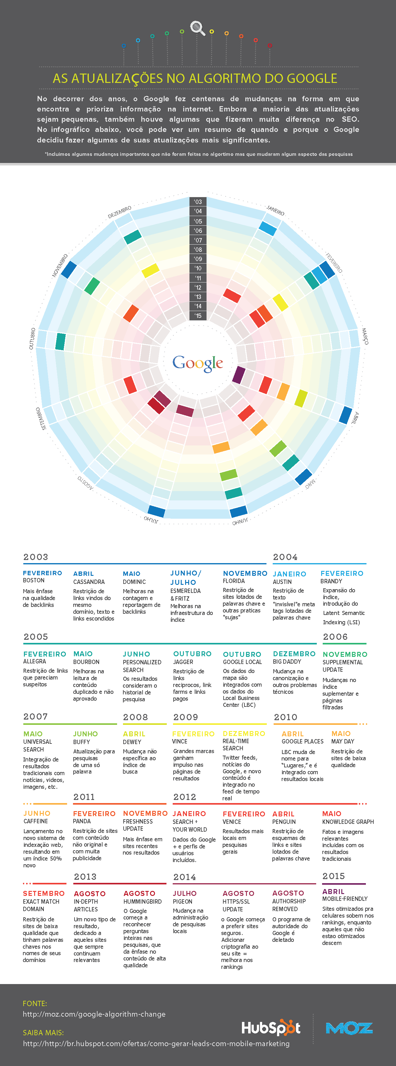 googleinfographics-PORT-reduced_Page_1.png
