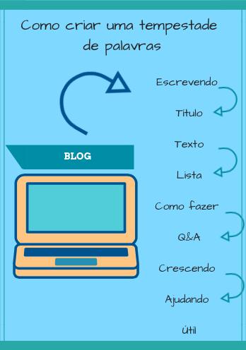 ideias-para-braisntorm.png