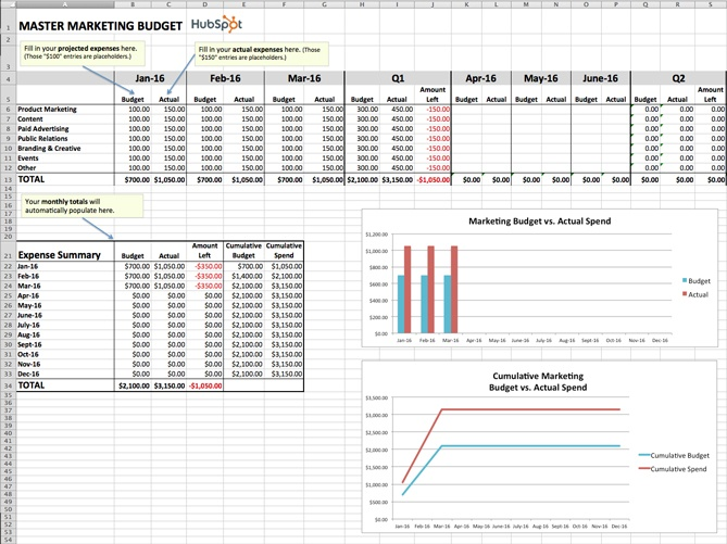 modelo de orçamento de marketing mestre no excel