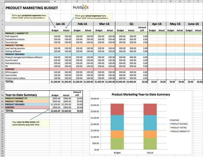 modelo de orçamento de marketing de produto para excel