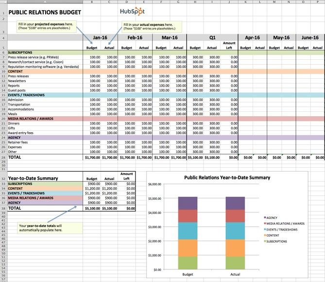 modelo de orçamento de relações públicas para excel