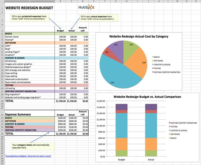 modelo de orçamento reformulação de site para excel