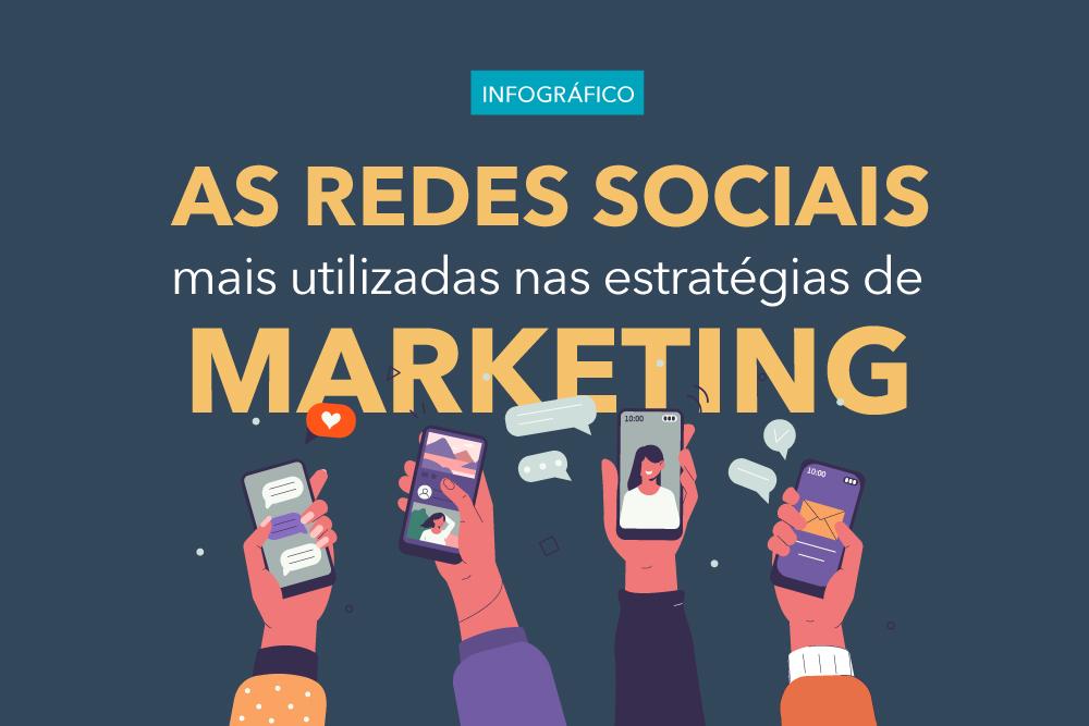 As redes sociais mais utilizadas nas estratégias de Marketing